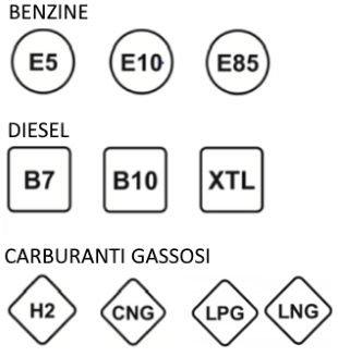 http://www.salernonotizie.net/wp-content/uploads/2018/10/etichettecarburanti.jpg